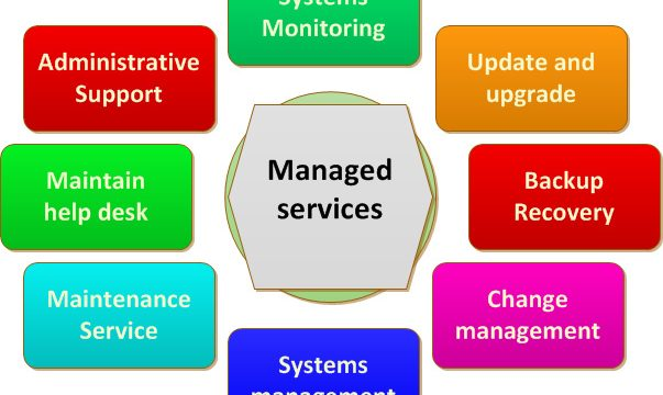 Managed Services Comparison